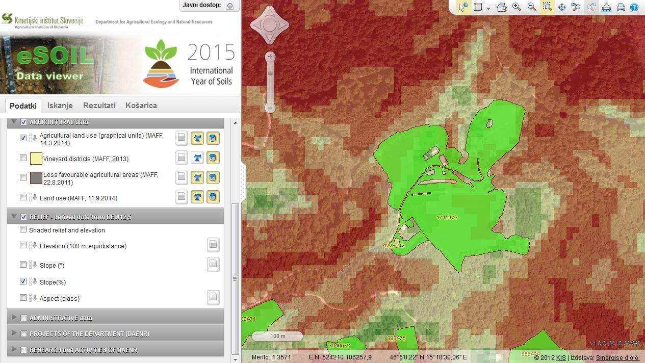 Soil data information system sinergise for Soil as a system