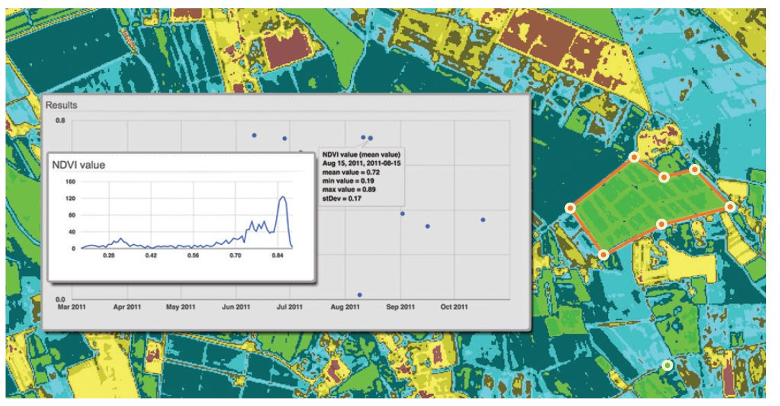 Gis agriculture research paper